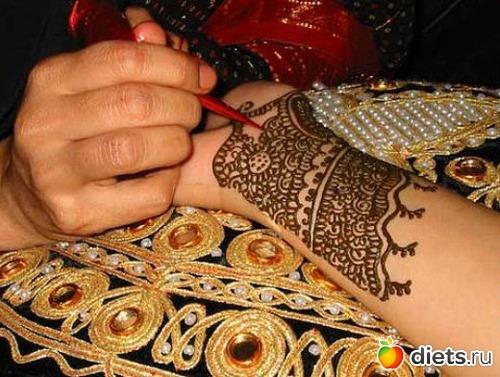Татуировки нарисовать своими руками
